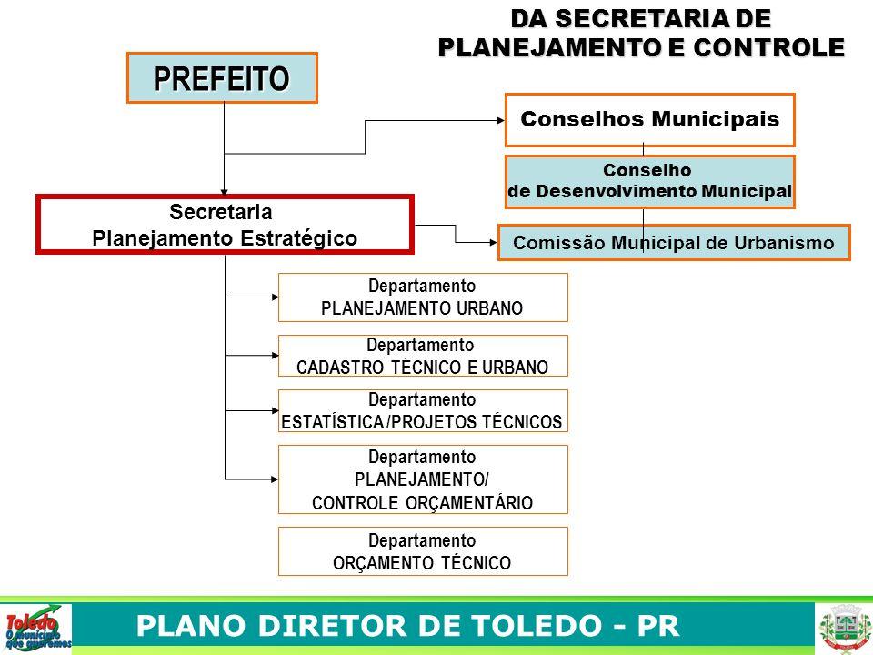PLANO DIRETOR DE TOLEDO - PR Conselhos Municipais PREFEITO Secretaria Planejamento Estratégico Comissão Municipal de Urbanismo Departamento PLANEJAMENTO URBANO Departamento CADASTRO TÉCNICO E URBANO Departamento ESTATÍSTICA /PROJETOS TÉCNICOS Departamento PLANEJAMENTO/ CONTROLE ORÇAMENTÁRIO DA SECRETARIA DE PLANEJAMENTO E CONTROLE Conselho de Desenvolvimento Municipal Departamento ORÇAMENTO TÉCNICO