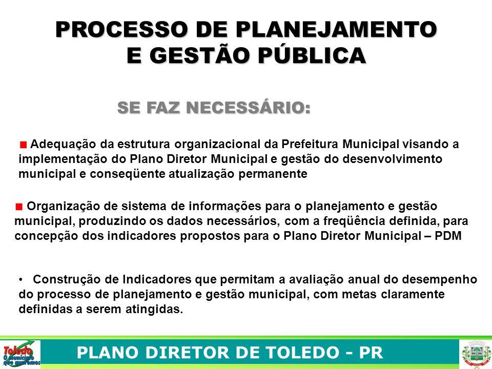 PLANO DIRETOR DE TOLEDO - PR Construção de Indicadores que permitam a avaliação anual do desempenho do processo de planejamento e gestão municipal, com metas claramente definidas a serem atingidas.