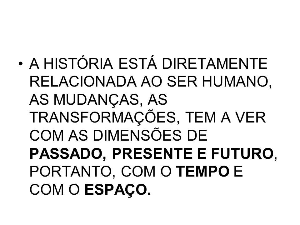 A HISTÓRIA ESTÁ DIRETAMENTE RELACIONADA AO SER HUMANO, AS MUDANÇAS, AS TRANSFORMAÇÕES, TEM A VER COM AS DIMENSÕES DE PASSADO, PRESENTE E FUTURO, PORTA