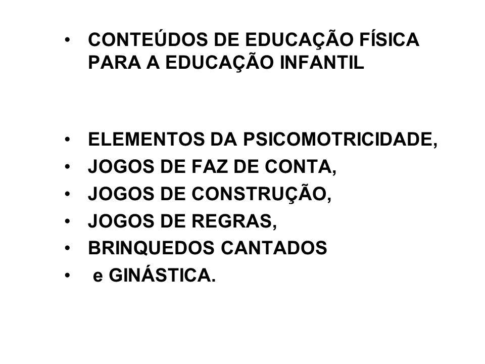 CONTEÚDOS DE EDUCAÇÃO FÍSICA PARA A EDUCAÇÃO INFANTIL ELEMENTOS DA PSICOMOTRICIDADE, JOGOS DE FAZ DE CONTA, JOGOS DE CONSTRUÇÃO, JOGOS DE REGRAS, BRIN