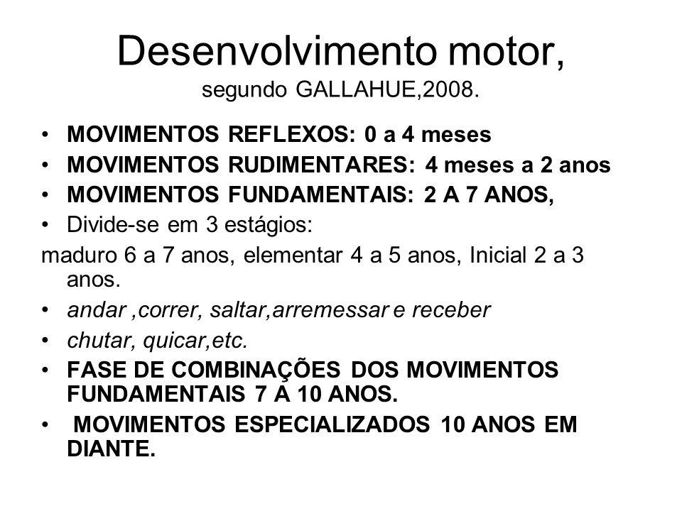 Desenvolvimento motor, segundo GALLAHUE,2008. MOVIMENTOS REFLEXOS: 0 a 4 meses MOVIMENTOS RUDIMENTARES: 4 meses a 2 anos MOVIMENTOS FUNDAMENTAIS: 2 A