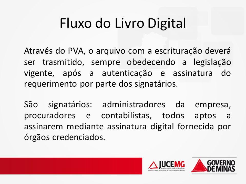 Fluxo do Livro Digital Através do PVA, o arquivo com a escrituração deverá ser trasmitido, sempre obedecendo a legislação vigente, após a autenticação