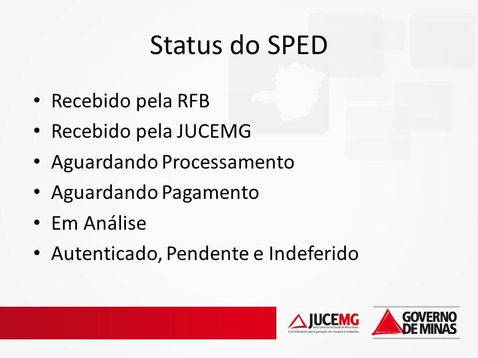 Status do SPED Recebido pela RFB Recebido pela JUCEMG Aguardando Processamento Aguardando Pagamento Em Análise Autenticado, Pendente e Indeferido