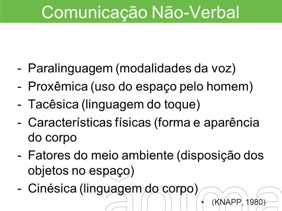 -Paralinguagem (modalidades da voz) -Proxêmica (uso do espaço pelo homem) -Tacêsica (linguagem do toque) -Características físicas (forma e aparência d