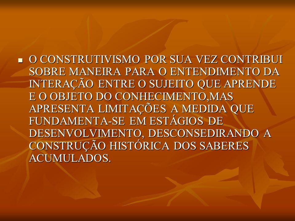 O CONSTRUTIVISMO POR SUA VEZ CONTRIBUI SOBRE MANEIRA PARA O ENTENDIMENTO DA INTERAÇÃO ENTRE O SUJEITO QUE APRENDE E O OBJETO DO CONHECIMENTO,MAS APRES
