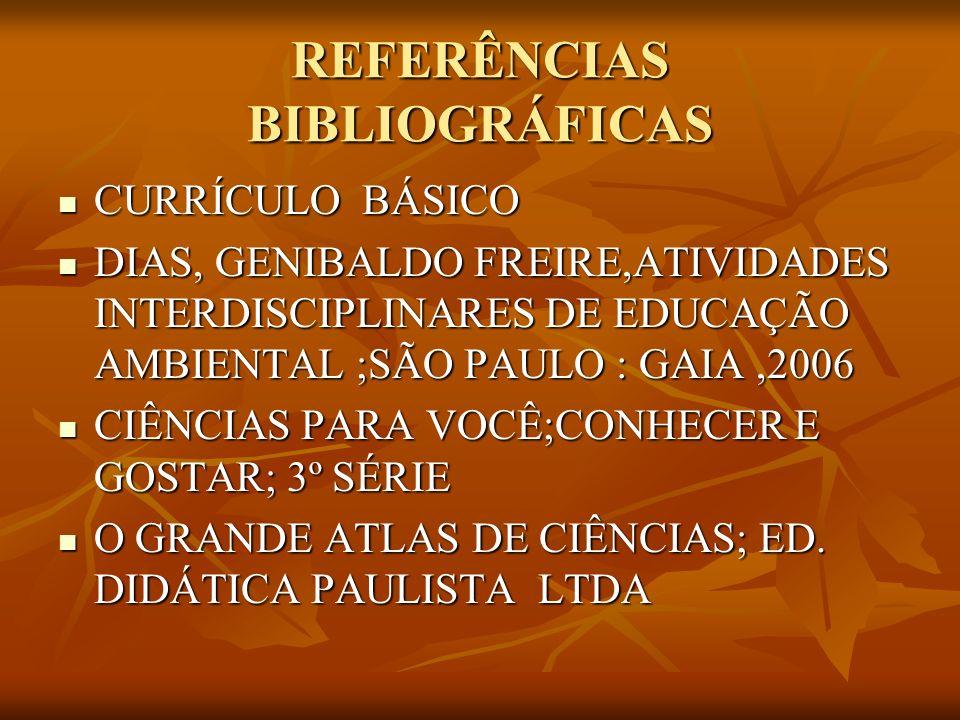 REFERÊNCIAS BIBLIOGRÁFICAS CURRÍCULO BÁSICO CURRÍCULO BÁSICO DIAS, GENIBALDO FREIRE,ATIVIDADES INTERDISCIPLINARES DE EDUCAÇÃO AMBIENTAL ;SÃO PAULO : G