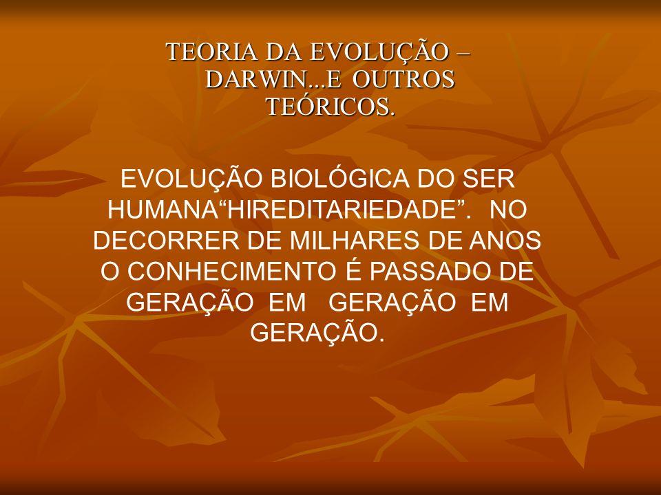 TEORIA DA EVOLUÇÃO – DARWIN...E OUTROS TEÓRICOS. EVOLUÇÃO BIOLÓGICA DO SER HUMANAHIREDITARIEDADE. NO DECORRER DE MILHARES DE ANOS O CONHECIMENTO É PAS