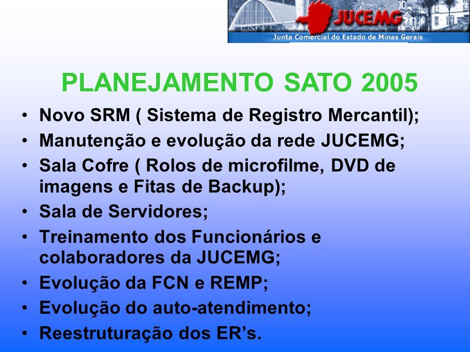 Novo SRM ( Sistema de Registro Mercantil); Manutenção e evolução da rede JUCEMG; Sala Cofre ( Rolos de microfilme, DVD de imagens e Fitas de Backup);