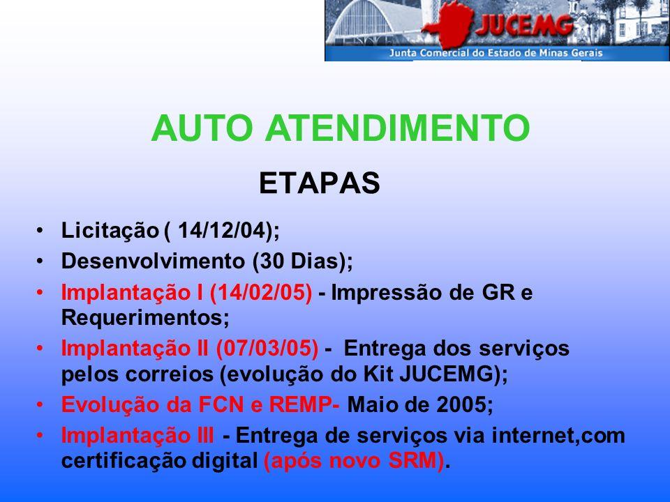 ETAPAS Licitação ( 14/12/04); Desenvolvimento (30 Dias); Implantação I (14/02/05) - Impressão de GR e Requerimentos; Implantação II (07/03/05) - Entre