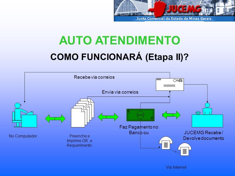 Auto Atendimento JUCEMG Facilidade no preenchimento dos requerimentos; Certificação digital; Serviços com validade e legalidade; Integração com a área Financeira; Uniformização dos processos.