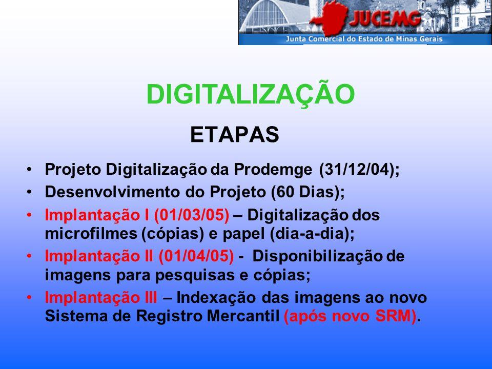 ETAPAS Projeto Digitalização da Prodemge (31/12/04); Desenvolvimento do Projeto (60 Dias); Implantação I (01/03/05) – Digitalização dos microfilmes (c