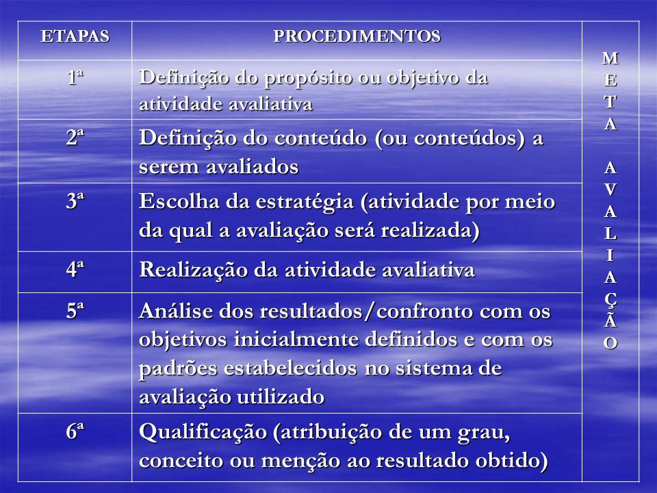 ETAPASPROCEDIMENTOSMETAAVALIAÇÃO 1ª Definição do propósito ou objetivo da atividade avaliativa 2ª Definição do conteúdo (ou conteúdos) a serem avaliad