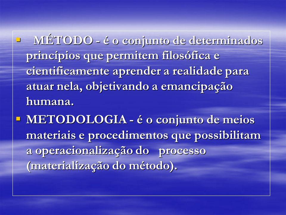 MÉTODO - é o conjunto de determinados princípios que permitem filosófica e cientificamente aprender a realidade para atuar nela, objetivando a emancip