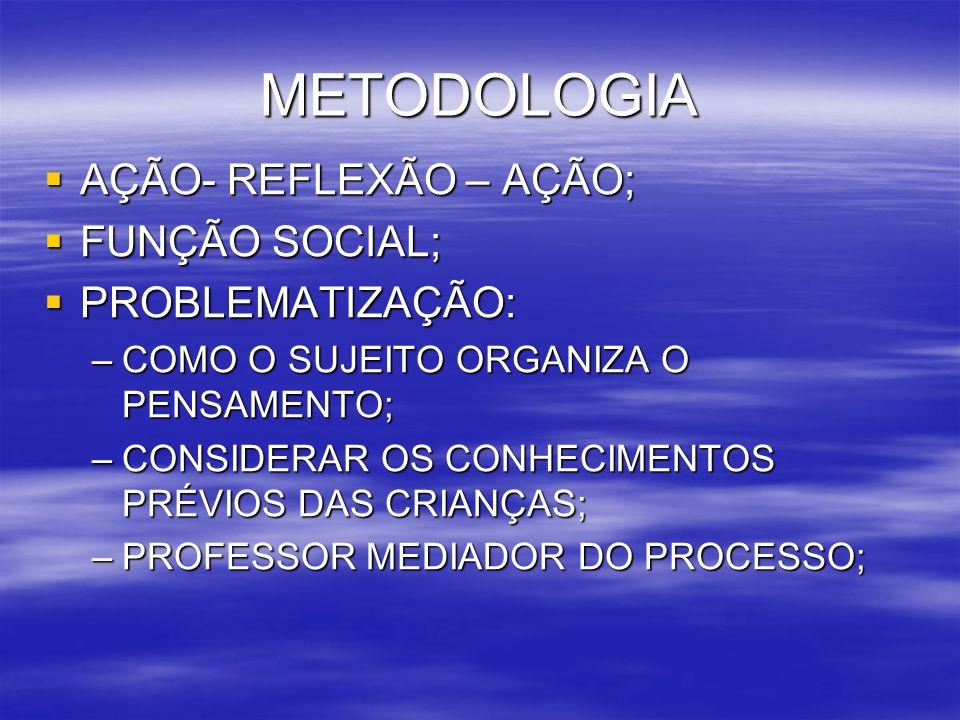 METODOLOGIA AÇÃO- REFLEXÃO – AÇÃO; AÇÃO- REFLEXÃO – AÇÃO; FUNÇÃO SOCIAL; FUNÇÃO SOCIAL; PROBLEMATIZAÇÃO: PROBLEMATIZAÇÃO: –COMO O SUJEITO ORGANIZA O P