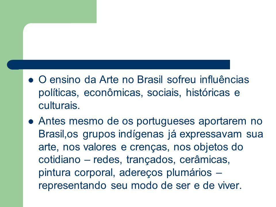 O ensino da Arte no Brasil sofreu influências políticas, econômicas, sociais, históricas e culturais. Antes mesmo de os portugueses aportarem no Brasi