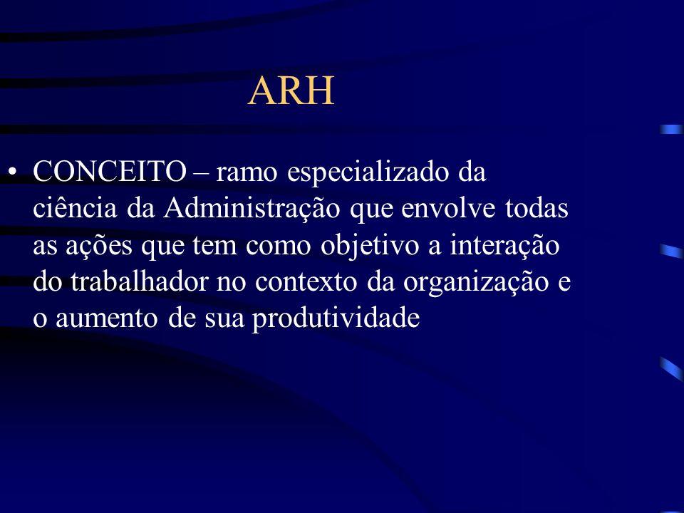 ARH CONCEITO – ramo especializado da ciência da Administração que envolve todas as ações que tem como objetivo a interação do trabalhador no contexto da organização e o aumento de sua produtividade