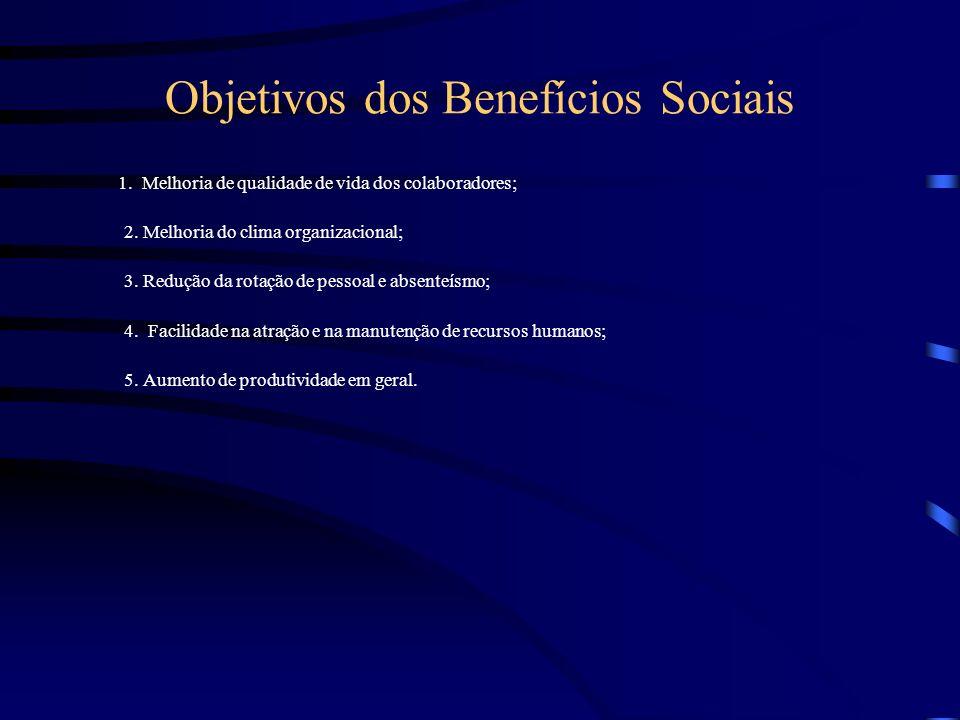 Subsistema de Manutenção de R.H. Benefícios Sociais Benefícios Legais - exigidos pela legislação trabalhista, estatutária ou previdenciária, ou ainda,