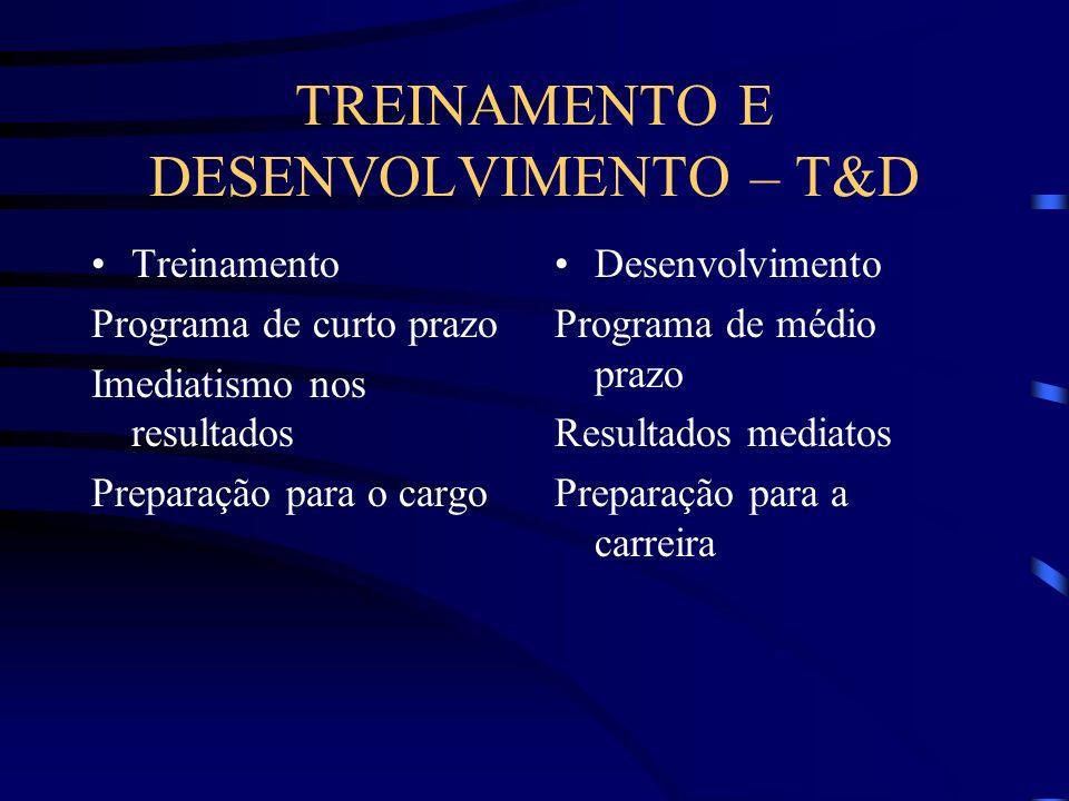 Subsistema de Desenvolvimento de R.H. - Treinamento e Desenvolvimento de Pessoas Definições e Conceitos Treinamento Educação profissional que visa ada