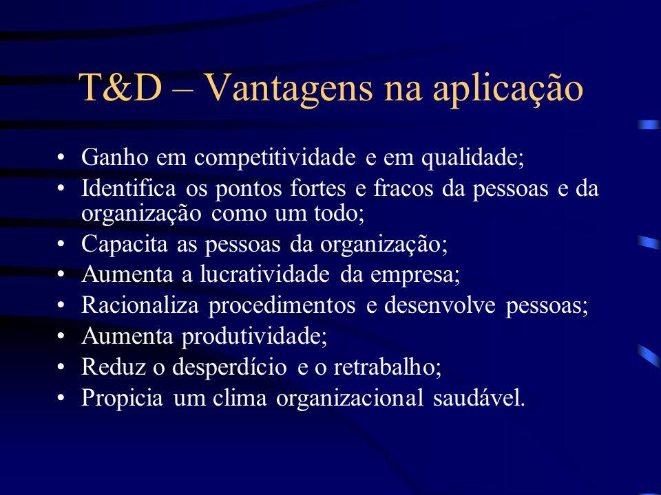 T&D Treinamento: voltado para o condicionamento da pessoa para a execução de tarefas Desenvolvimento: voltado ao crescimento da pessoa em nível de con