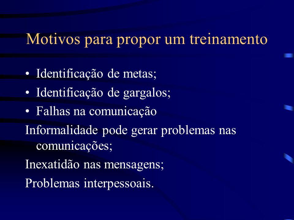 T&D – Implica 4 fases: Diagnóstico da Situação ; Programação; Implementação; Avaliação;