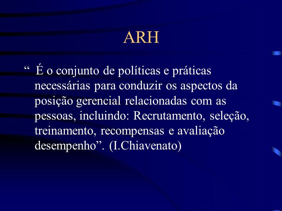 ARH É o conjunto de políticas e práticas necessárias para conduzir os aspectos da posição gerencial relacionadas com as pessoas, incluindo: Recrutamento, seleção, treinamento, recompensas e avaliação desempenho.