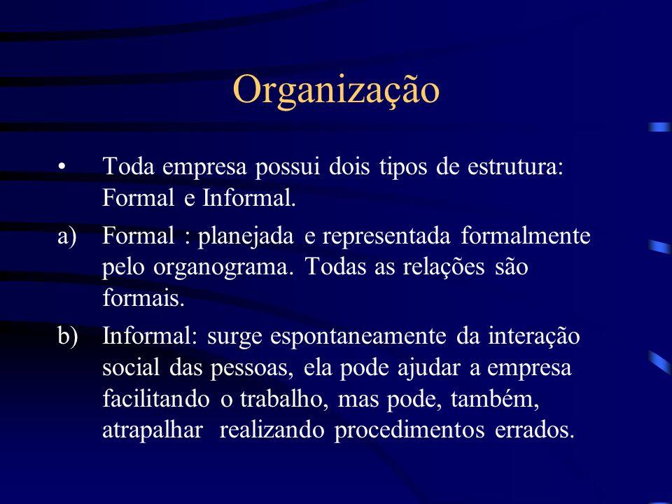 ORGANIZAÇÃO - Conceito Conjunto de duas ou mais pessoas que realizam tarefas de forma coordenada e controlada, com vista a atingir um objetivo pré-det