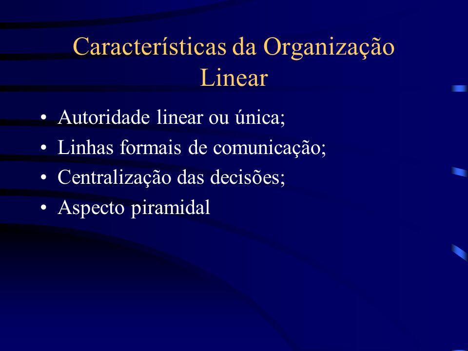 TIPOS DE ESTRUTURAS FORMAIS ORGANIZAÇÃO LINEAR – baseada no princípio da unidade de comando, cada superior tem autoridade única e absoluta sobre seus