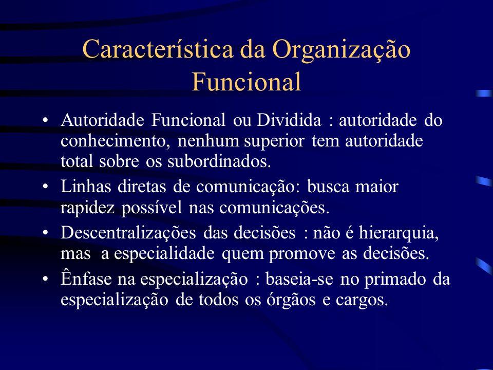 TIPOS DE ESTRUTURA FORMAL ORGANIZAÇÃO FUNCIONAL : aplica o princípio funcional ou da especialização das funções. Estruturada por função da empresa. Ex
