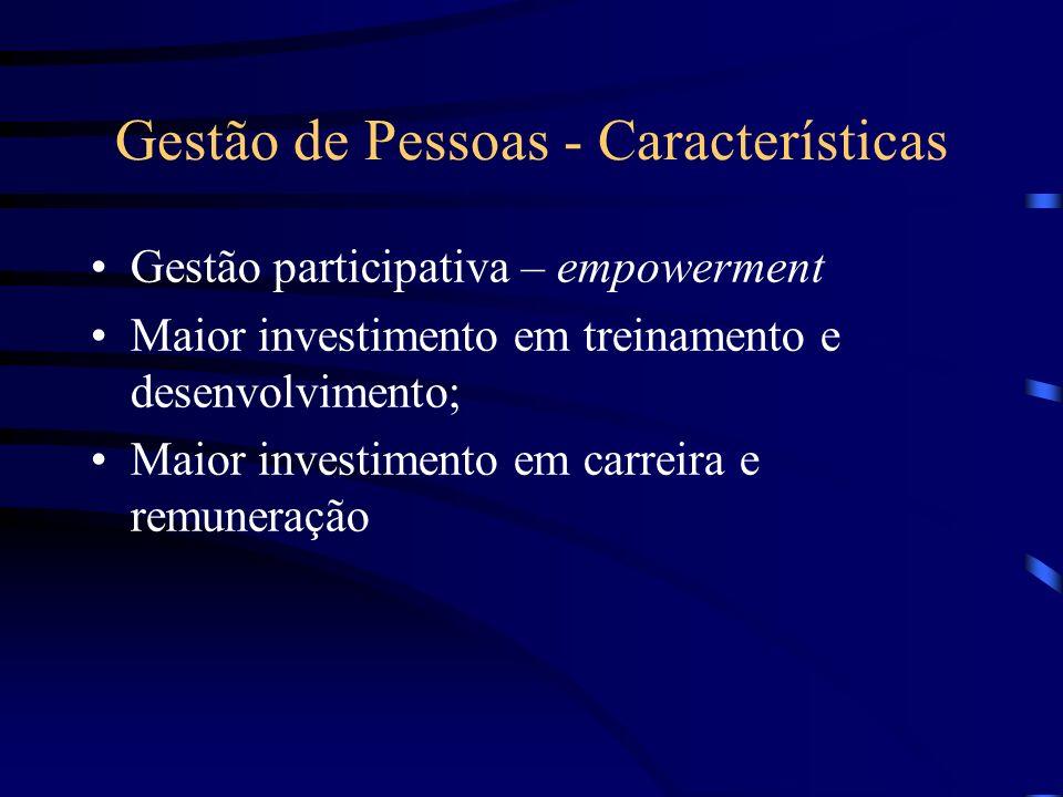 Gestão de Pessoas - Características Gestão participativa – empowerment Maior investimento em treinamento e desenvolvimento; Maior investimento em carreira e remuneração