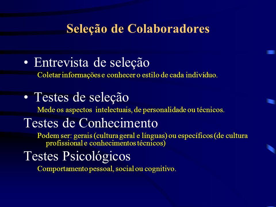 Subsistema Provisão de Recursos Humanos – Recrutamento e Seleção Recrutamento Interno – entre os colaboradores que trabalham na organização. Recrutame