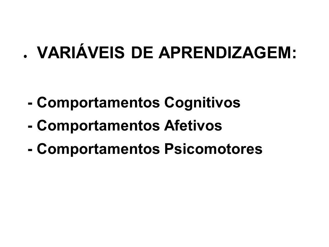 VARIÁVEIS DE APRENDIZAGEM: - Comportamentos Cognitivos - Comportamentos Afetivos - Comportamentos Psicomotores