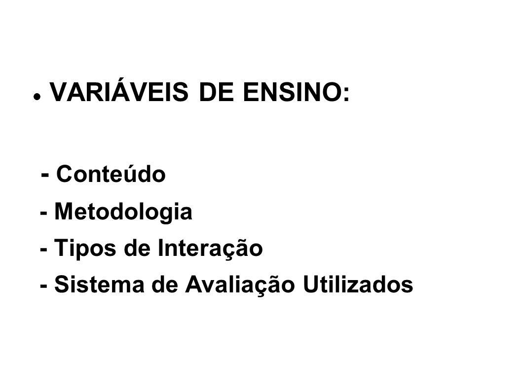 VARIÁVEIS DE ENSINO: - Conteúdo - Metodologia - Tipos de Interação - Sistema de Avaliação Utilizados