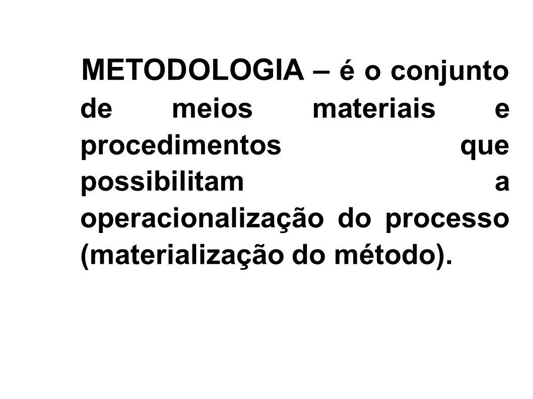 a) A compreensão de que a escrita mapeia a fala; b) Habilidade de discriminar entre as unidades fonêmicas da fala; c)O conhecimento das correspondencias entre tais unidade fonêmicas e as unidades Grafêmicas.
