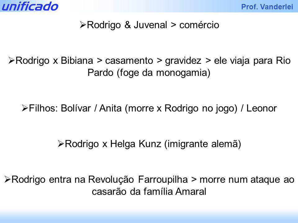 Iracema Prof. Vanderlei Rodrigo & Juvenal > comércio Rodrigo x Bibiana > casamento > gravidez > ele viaja para Rio Pardo (foge da monogamia) Filhos: B