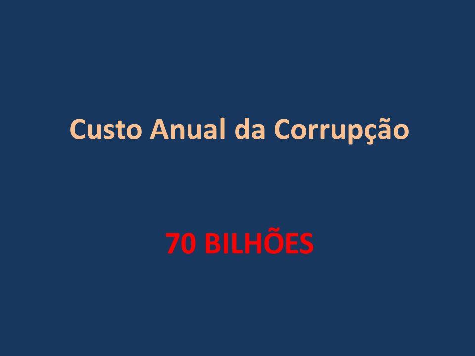 Custo Anual da Corrupção 70 BILHÕES