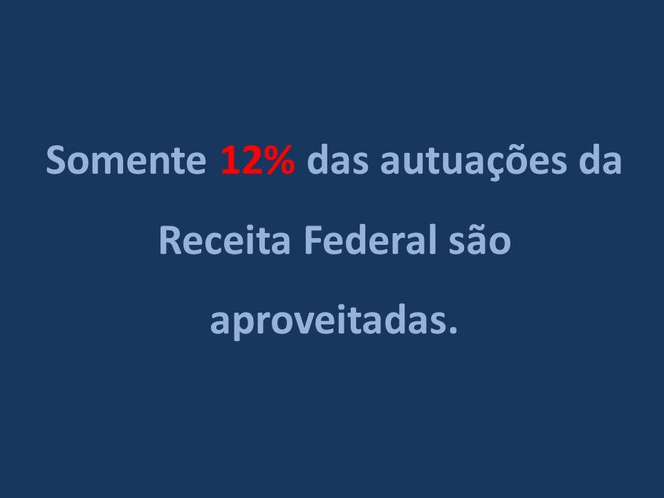 Somente 12% das autuações da Receita Federal são aproveitadas.