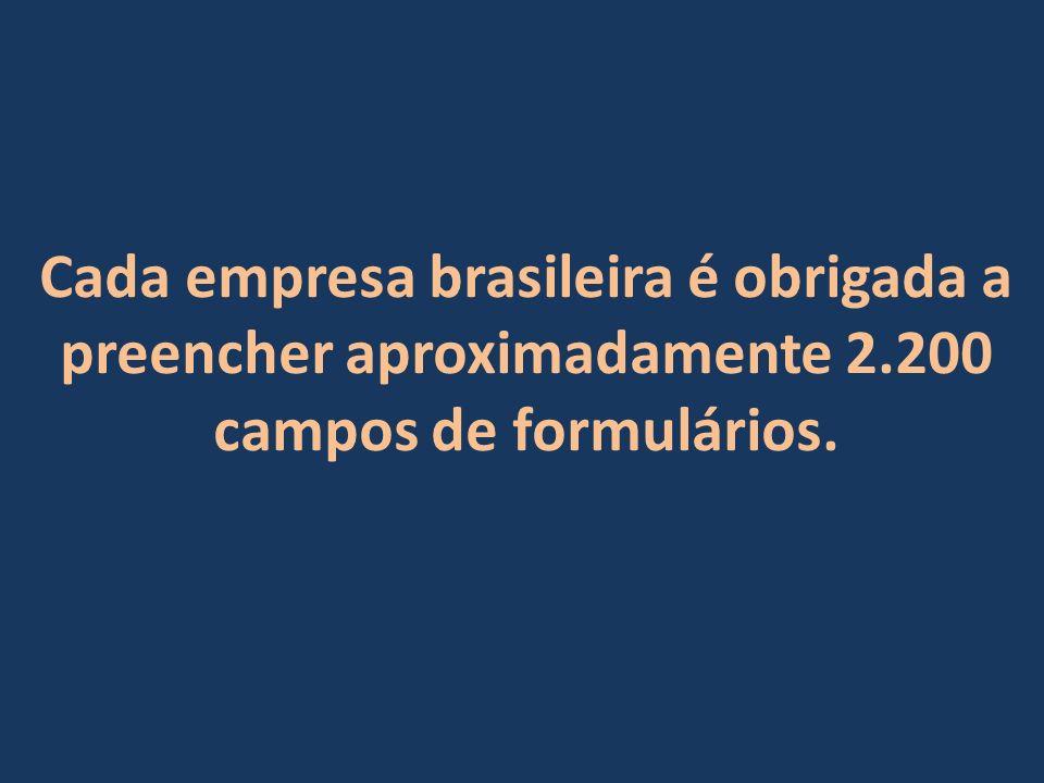 Cada empresa brasileira é obrigada a preencher aproximadamente 2.200 campos de formulários.