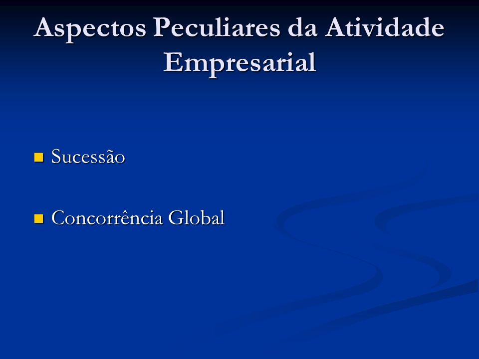 Aspectos Peculiares da Atividade Empresarial Sucessão Sucessão Concorrência Global Concorrência Global