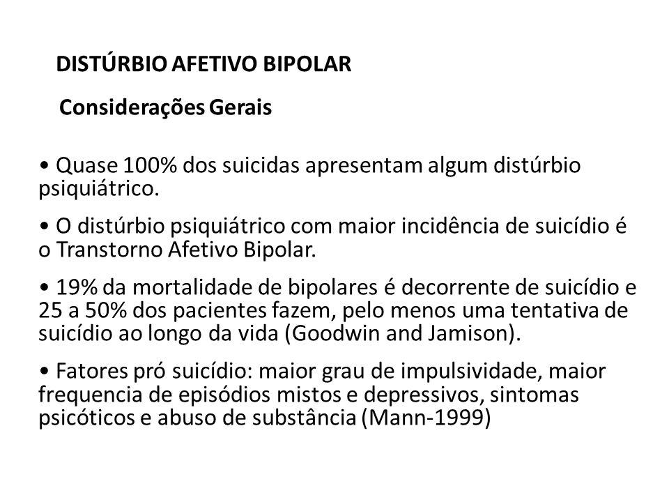 Quase 100% dos suicidas apresentam algum distúrbio psiquiátrico.