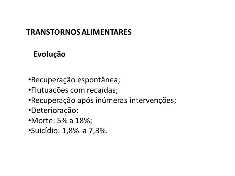 TRANSTORNOS ALIMENTARES Recuperação espontânea; Flutuações com recaídas; Recuperação após inúmeras intervenções; Deterioração; Morte: 5% a 18%; Suicíd