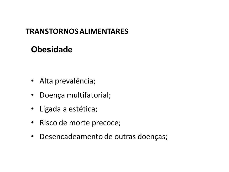 TRANSTORNOS ALIMENTARES Obesidade Alta prevalência; Doença multifatorial; Ligada a estética; Risco de morte precoce; Desencadeamento de outras doenças