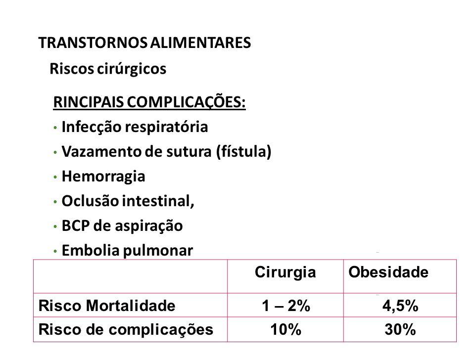 TRANSTORNOS ALIMENTARES Riscos cirúrgicos RINCIPAIS COMPLICAÇÕES: Infecção respiratória Vazamento de sutura (fístula) Hemorragia Oclusão intestinal, B