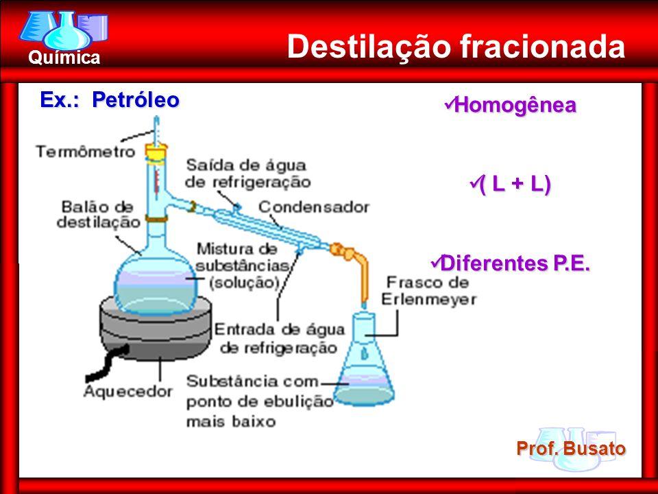 Prof. Busato Química Homogênea Homogênea ( L + L) ( L + L) Diferentes P.E. Diferentes P.E. Destilação fracionada Ex.: Petróleo
