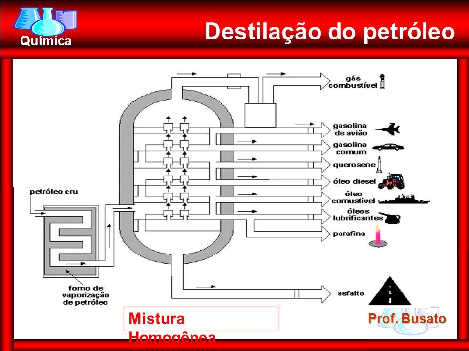 Prof. Busato Química Destilação do petróleo Mistura Homogênea
