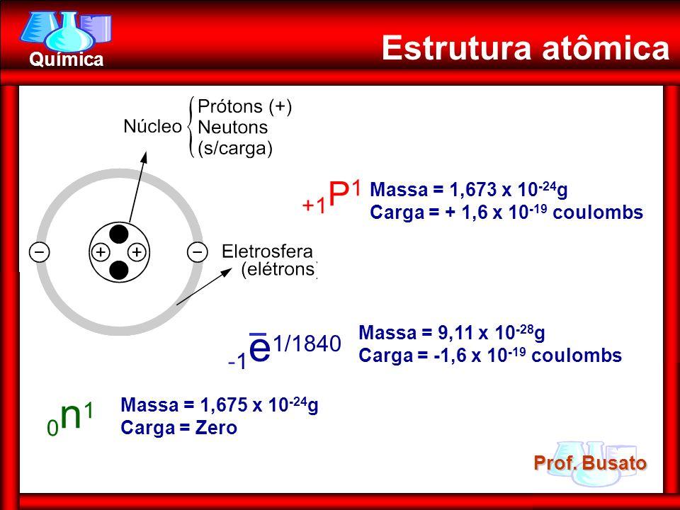 Prof. Busato Química Estrutura atômica Massa = 1,673 x 10 -24 g Carga = + 1,6 x 10 -19 coulombs +1 P 1 Massa = 9,11 x 10 -28 g Carga = -1,6 x 10 -19 c