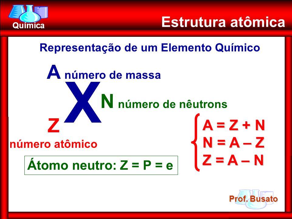 Prof. Busato Química Estrutura atômica Representação de um Elemento Químico X Z número atômico A número de massa N número de nêutrons Átomo neutro: Z