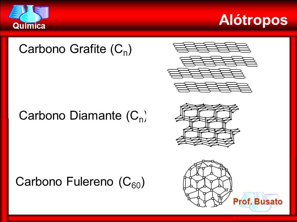Prof. Busato Química Carbono Grafite (C n ) Carbono Diamante (C n ) Carbono Fulereno (C 60 ) Alótropos