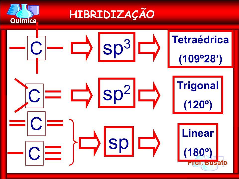Prof. Busato Química C C CC sp 3 sp 2 sp Tetraédrica (109º28) Trigonal (120º) Linear (180º) HIBRIDIZAÇÃO