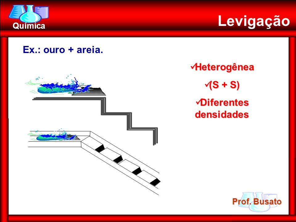 Prof. Busato Química Levigação Ex.: ouro + areia. Heterogênea Heterogênea (S (S + S) Diferentes Diferentes densidades