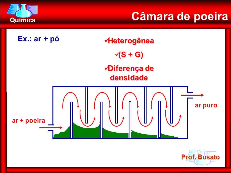 Prof. Busato Química Câmara de poeira Ex.: ar + pó Heterogênea Heterogênea (S + G) (S + G) Diferença de densidade Diferença de densidade ar + poeira a